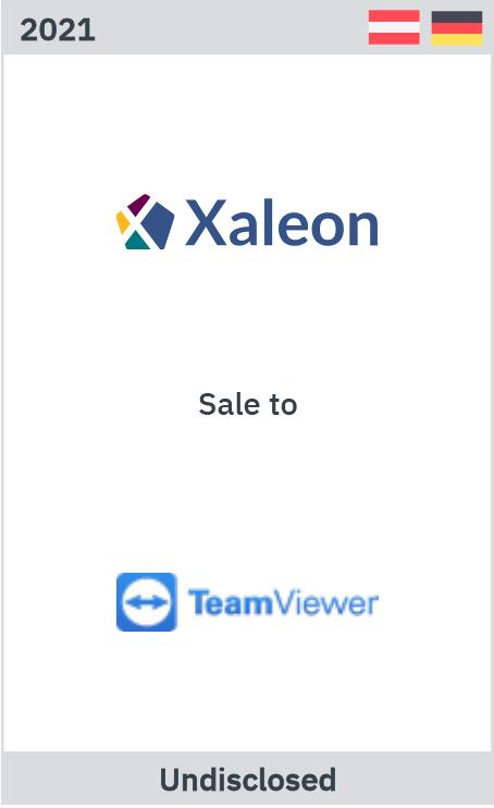 Zelig advises Xaleon on its sale to TeamViewer
