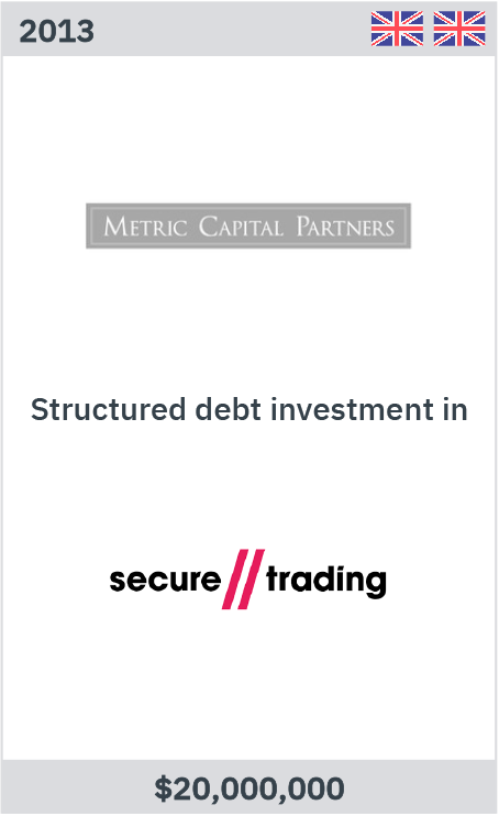 Metric Capital Partners structured dept investment in Secure Trading