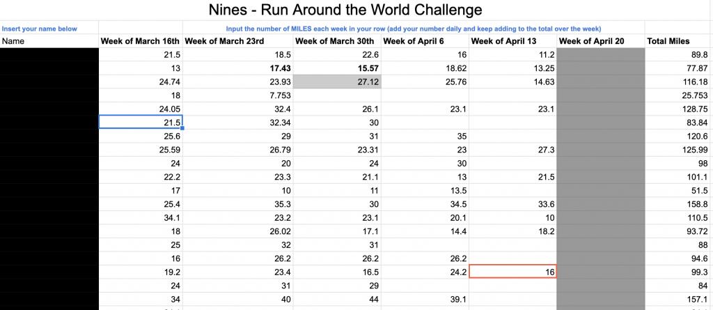 9s Run Around World Challenge