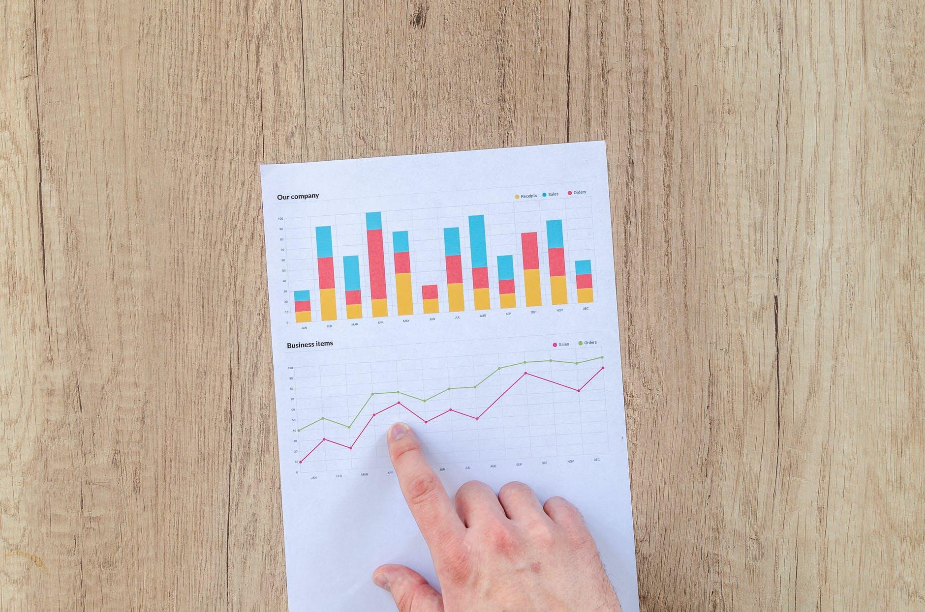 chart data desk document