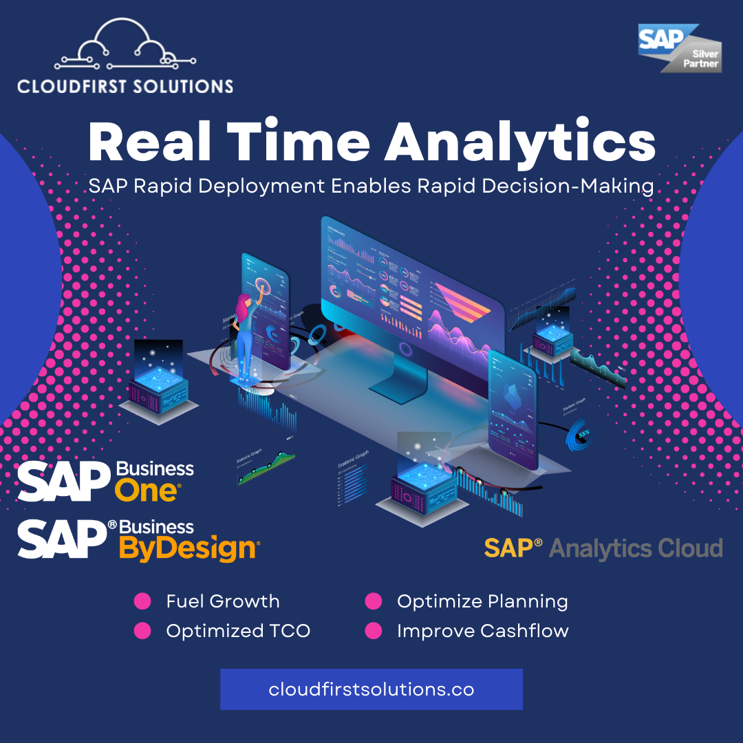 Request a Demo to see how real time analytics can help you make better business decisions