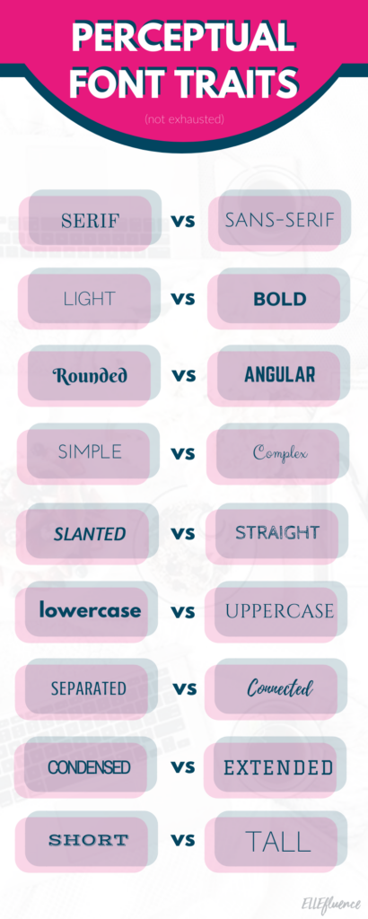 Infographic - Choosing fonts for your YouTube channel or brand | Elle Blonde Luxury Lifestyle Destination Blog