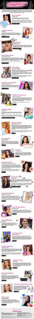 7 Shocking Celebrity Beauty Treatments You NEED To Know | Beauty Tips | Elle Blonde Luxury Lifestyle Destination Blog