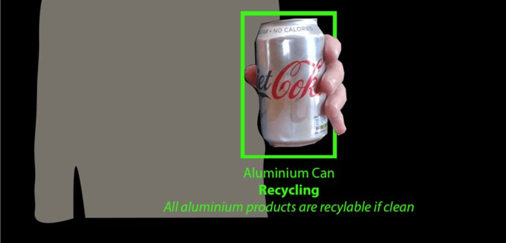 Recycleye Bin: A Human-in-the-Loop Approach to Computer Vision Waste Disposal