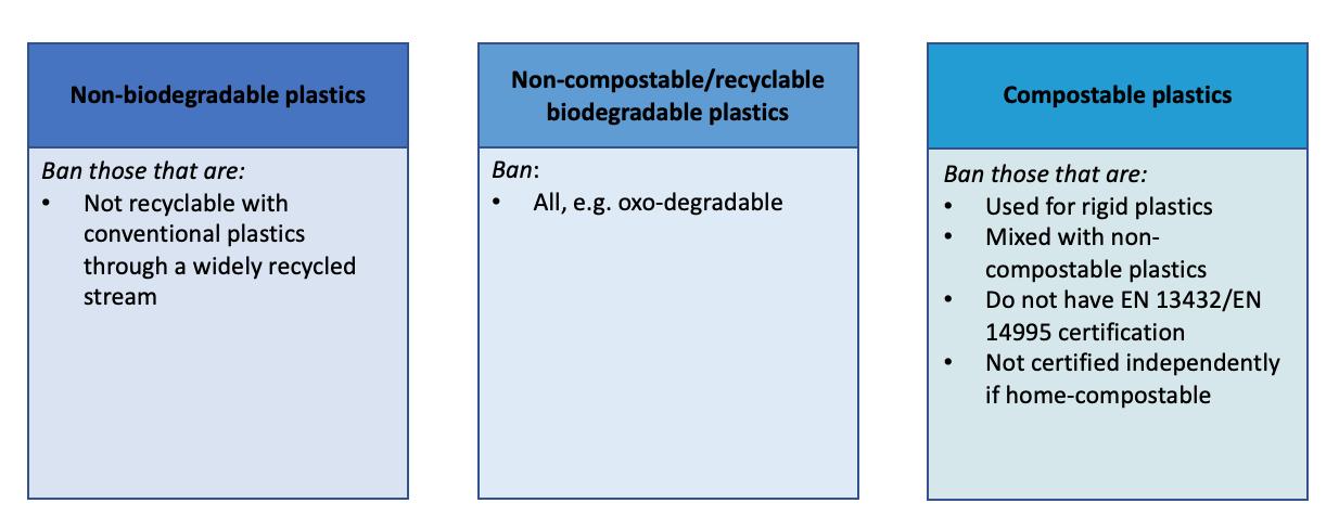 recycling regulations