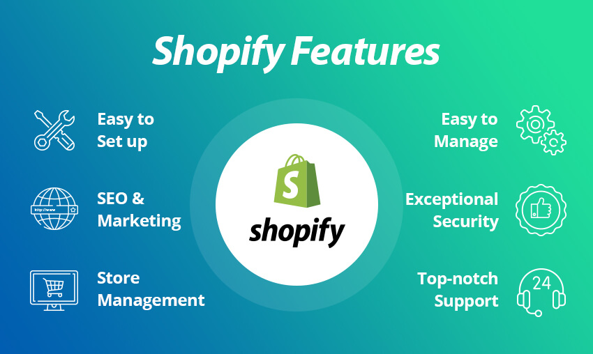 Why Shopify Is The Best E-Commerce Platform for Business Owners ?