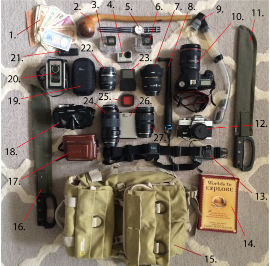 Travel gear - what I pack