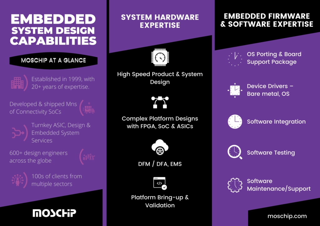 MosChip_Embedded_System_Design_Capabilities