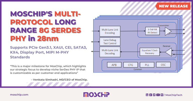 MOSCHIP ANNOUNCES MULTI-PROTOCOL LONG RANGE 8G SERDES PHY in 28nm