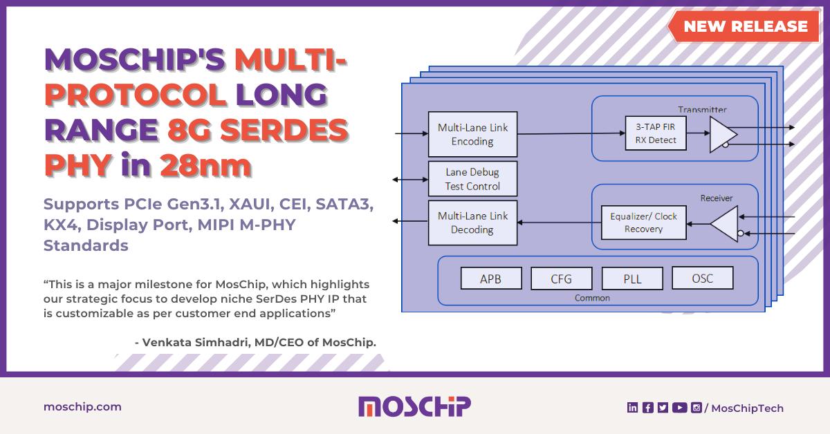 MosChip - PCIe Gen3 SerDes - 8G in 28nm