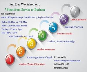 Seminar-2 7 Steps to Business