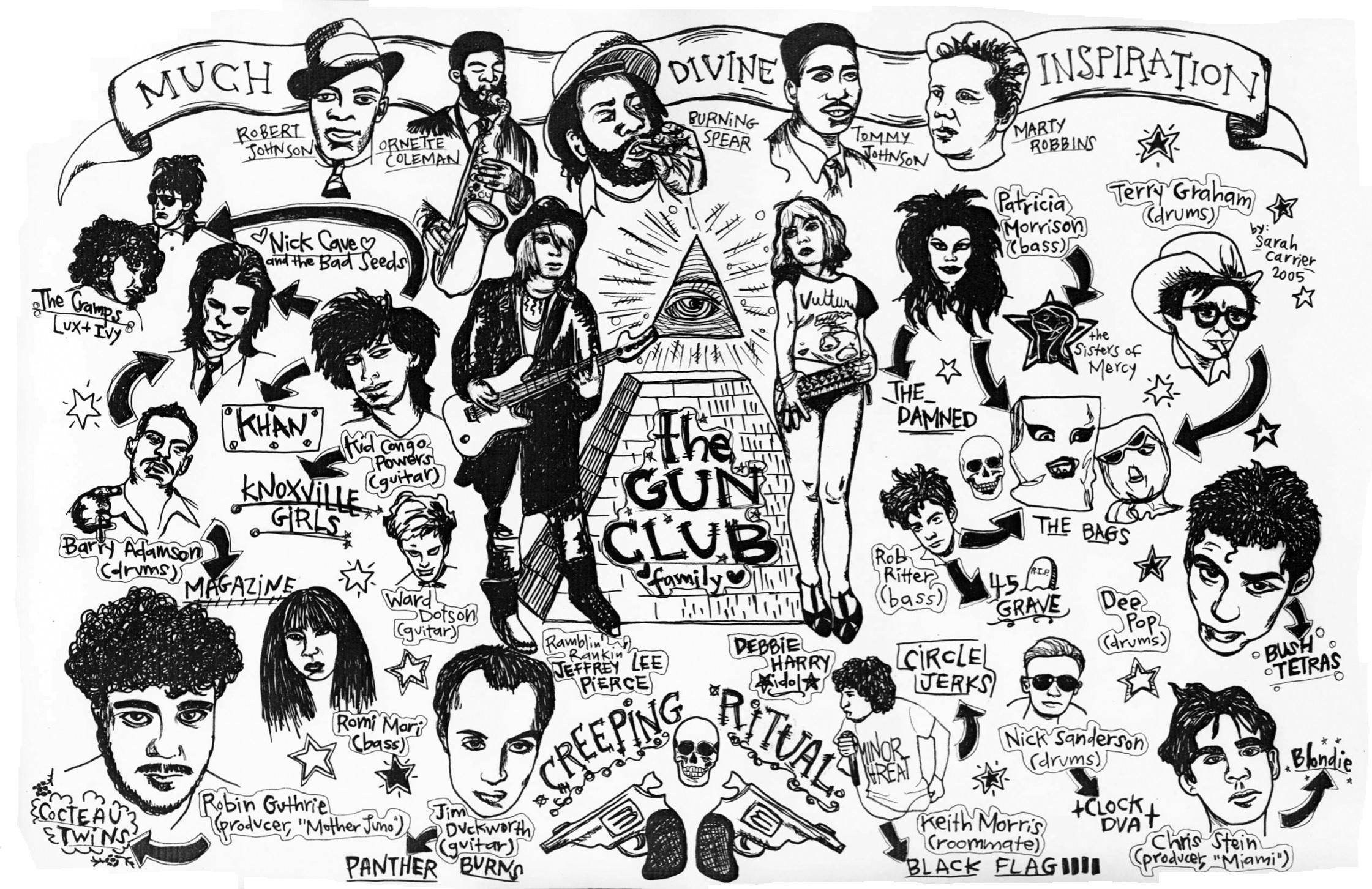 The Gun Club: «Fire of Love» (Ruby, 1981)