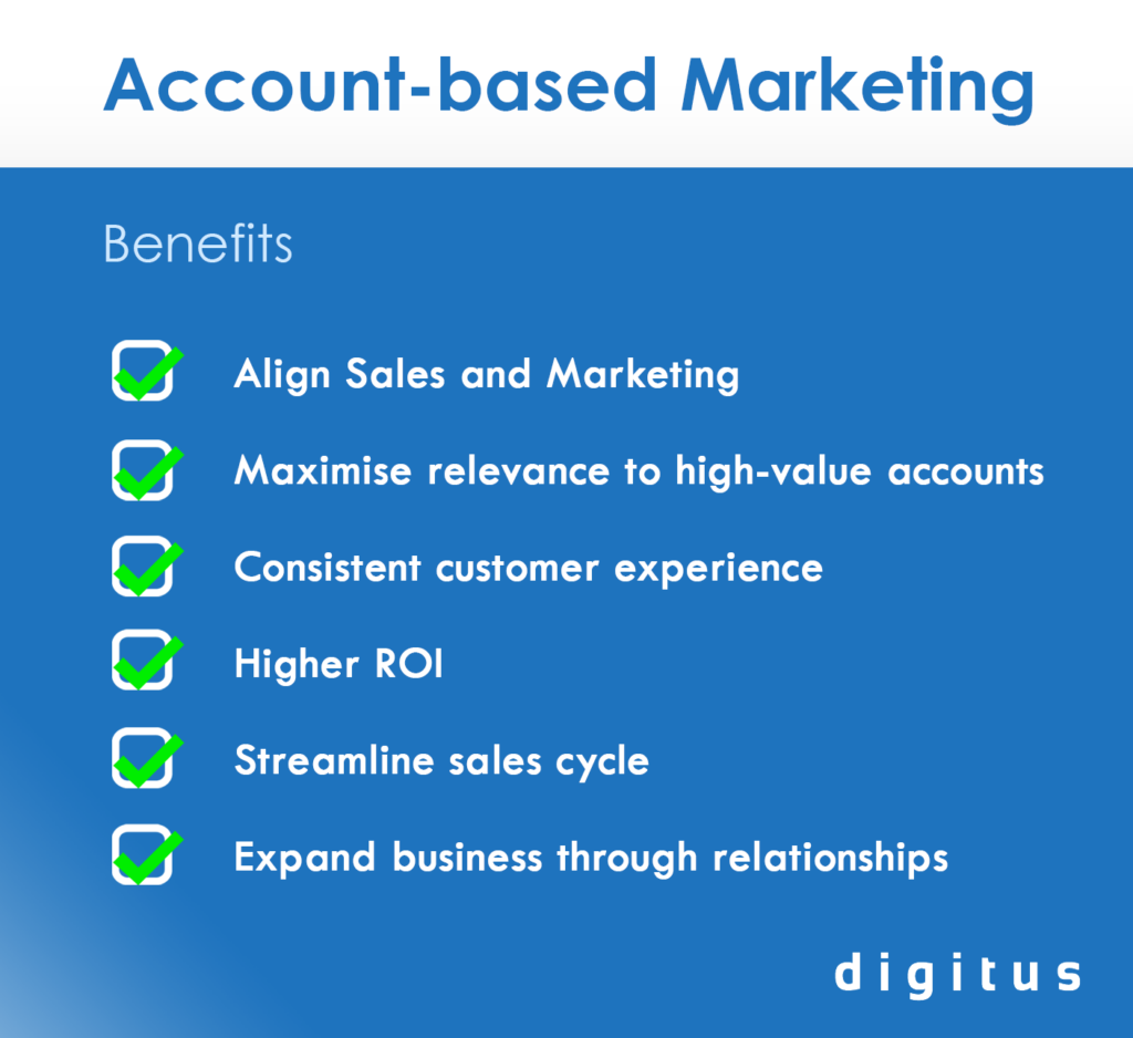 Benefits of Account-based Marketing