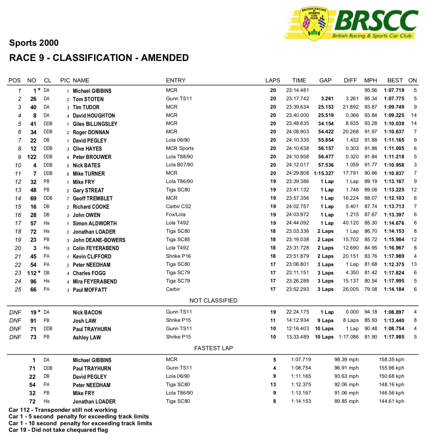 silverstone race 2 round1 sports 2000