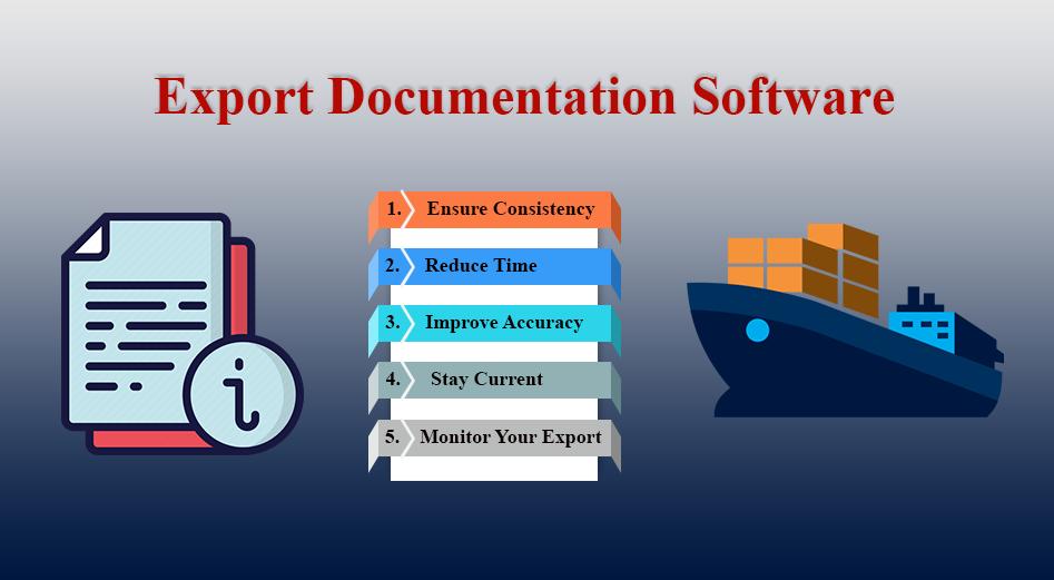 Exports Documentation Software
