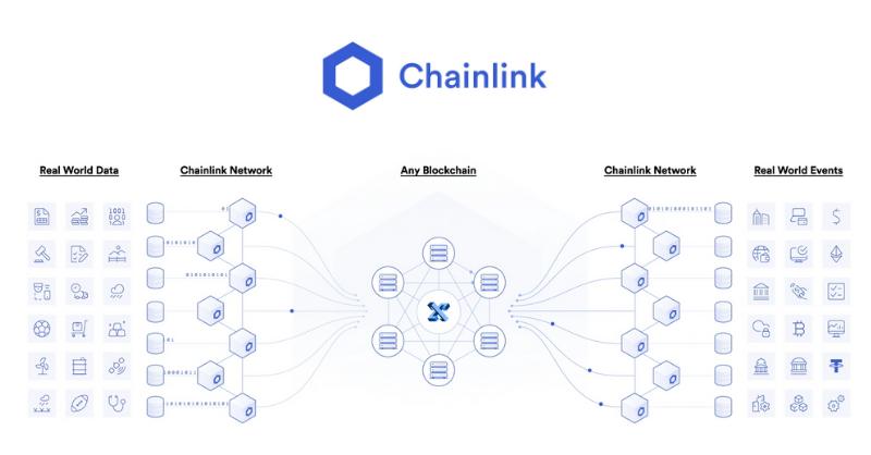 chainlink blockchain technology - blockchainmarket.eu