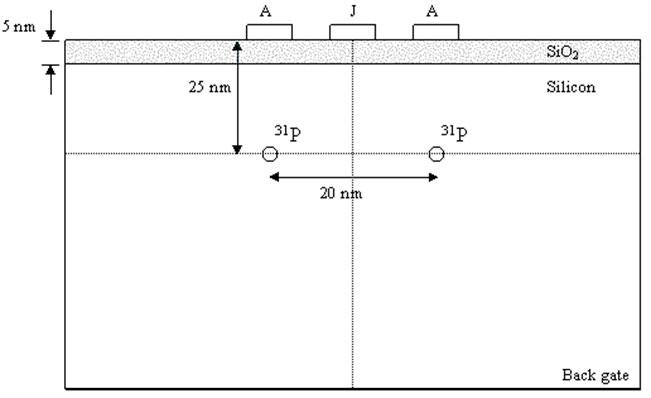 Qubit device schematic