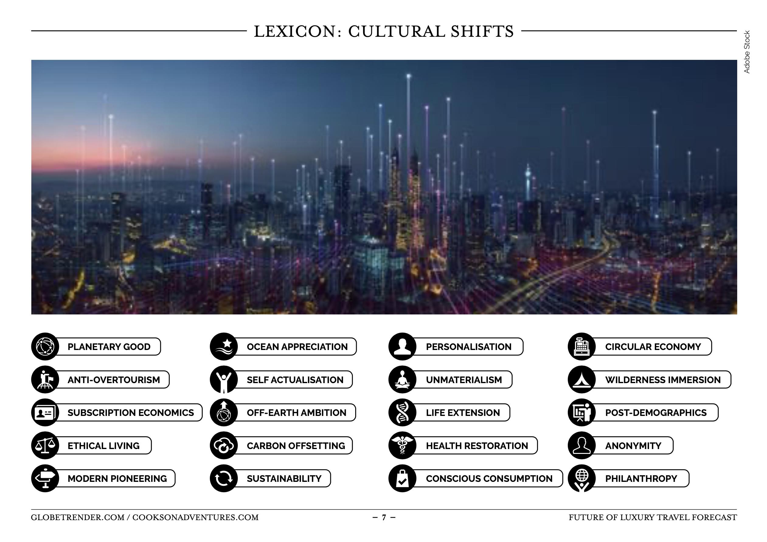 Luxury lexicon