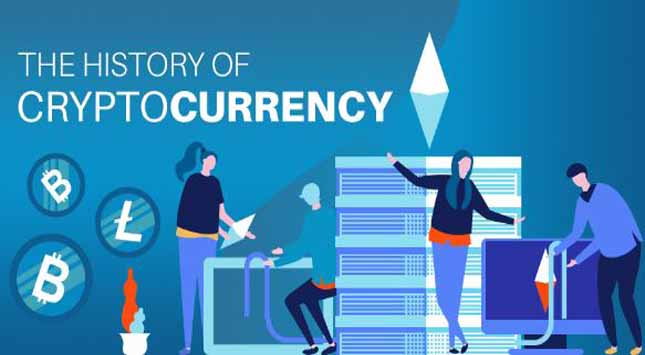 The History of Cryptocurrency