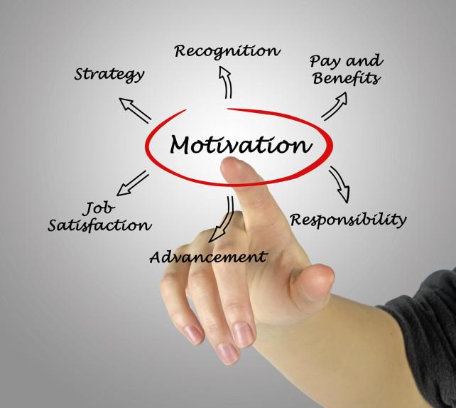 Six Biggest Employee Motivations