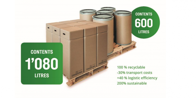 ECO DRUM – SAFE KRAFTLINER PACKAGING FOR DANGEROUS GOODS