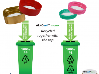 ALKOzell™ mono, Meyer Seals® has developed a fully recyclable secondary reseal liner that utilises a polymer in either Polyethylene (PE) or Polypropylene (PP) which is 100% compatible with the material used to manufacture the closure