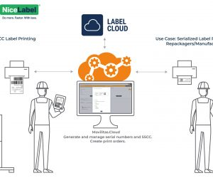 Movilitas today announced the integration of its Movilitas.Cloud with NiceLabel's cloud-based label printing solution to simplify serialized label printing for highly regulated industries
