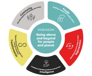 Robinson launches sustainability pledge