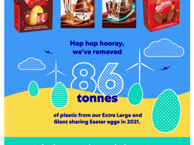 Packaging Sustainability Improved by Reducing Plastic in Easter Eggs