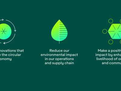 Avery Dennison sets ambition to be Net-Zero on Carbon Emissions by 2050
