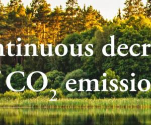 Continuous decrease of CO2 emissions