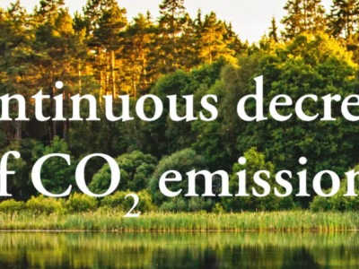 Continuous decrease of CO2 emissions