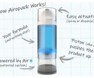 Airopack launches world's first air-pressurized dispenser made of recycled PET