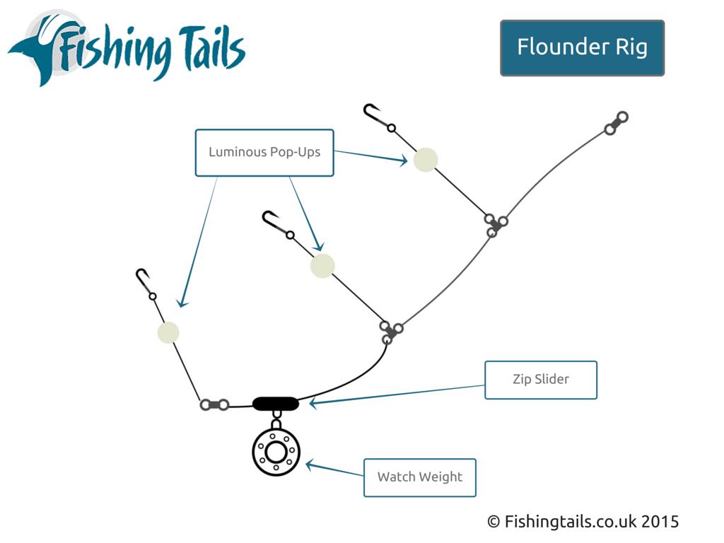 flounder rig