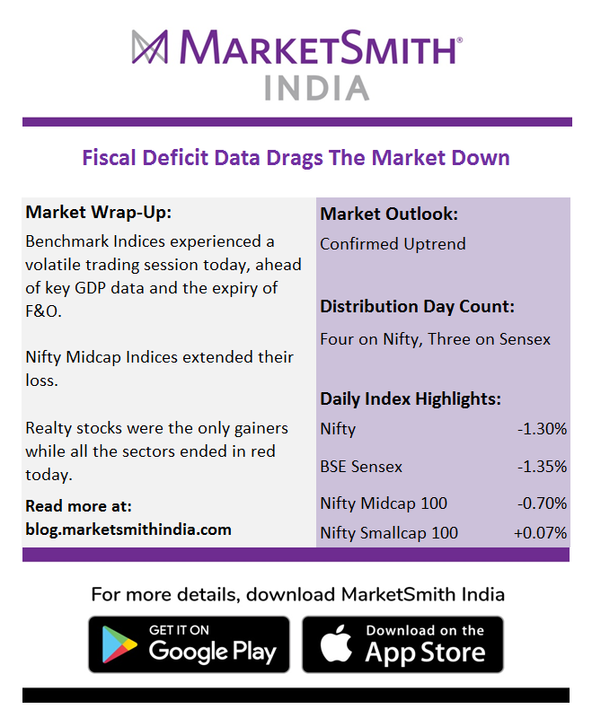 Commentary_MarketSmithIndia