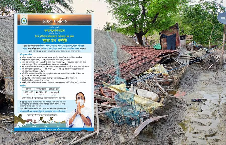 Cyclone-Yaas- Duare Tran