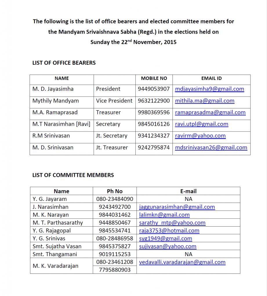 mssabha_committee_members_2015