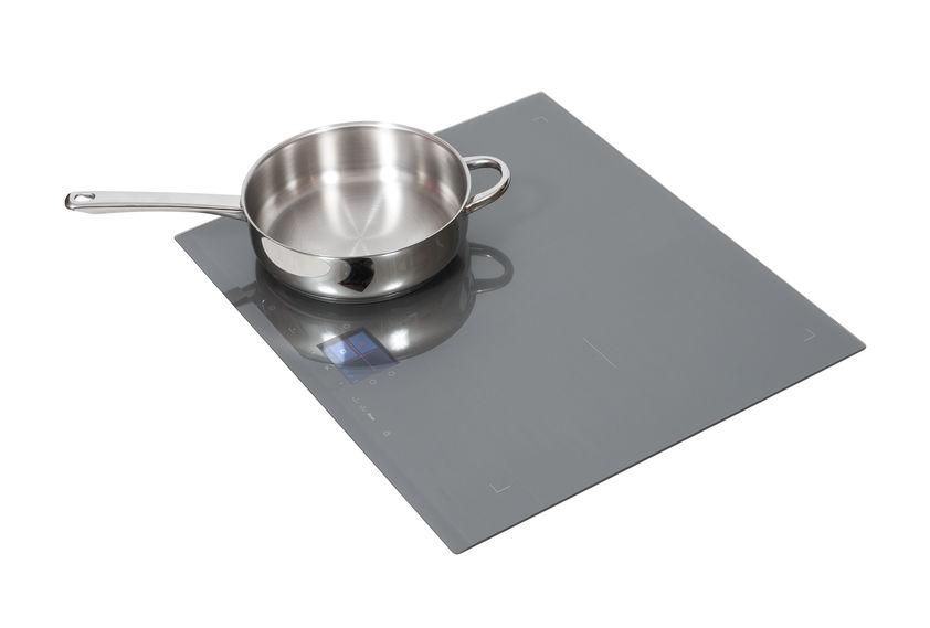 What is the Best Metal for Pots and Pans?