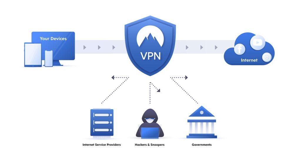 VPN app 2020