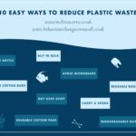 10 easy ways to reduce plastic waste