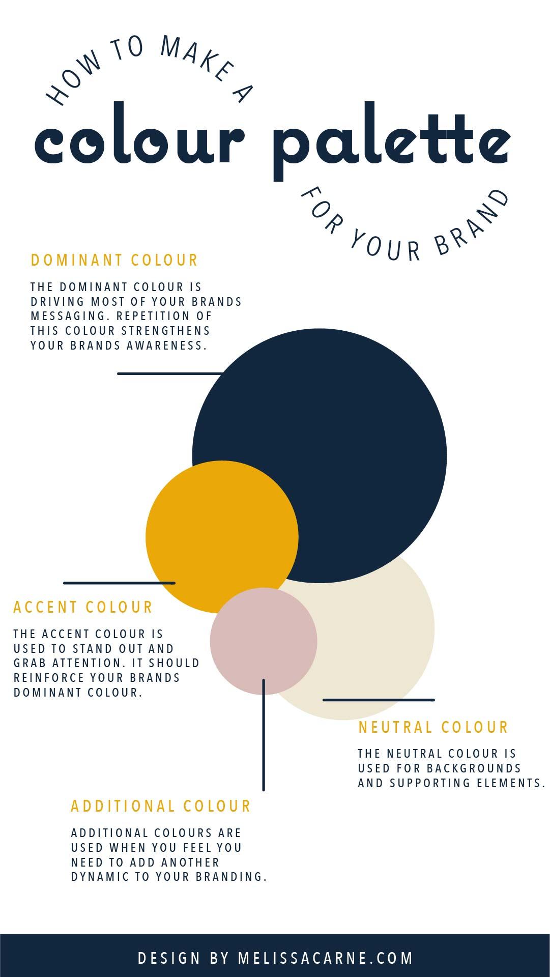 colour palette anlysis and hierarchy for your brand