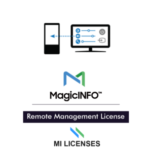 MILicenses.com MagicINFO License Remote Management