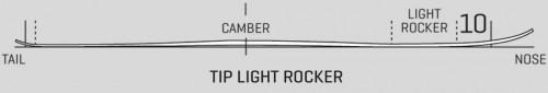 TIP-Light-Rocker10-Camber