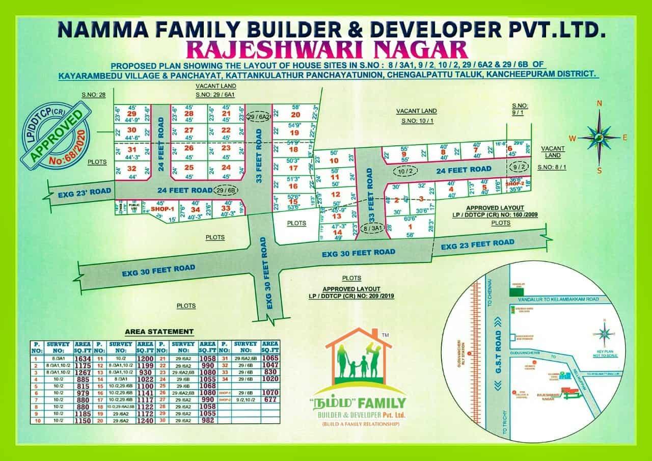Rajeshwari Nagar in Kayarambedu – Guduvanchery plots for sale