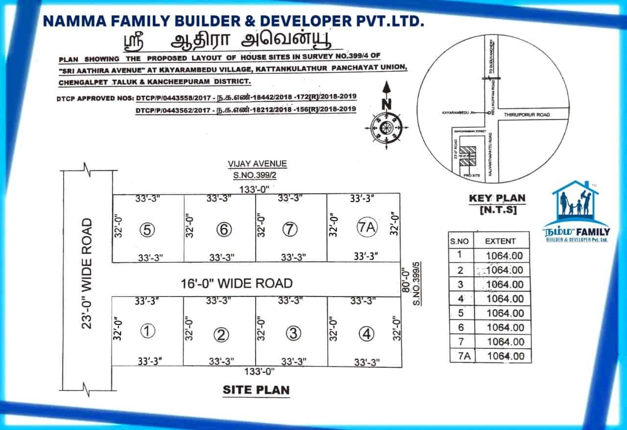 Sri Aathira Avenue in Kayarambedu – Guduvanchery plots for sale