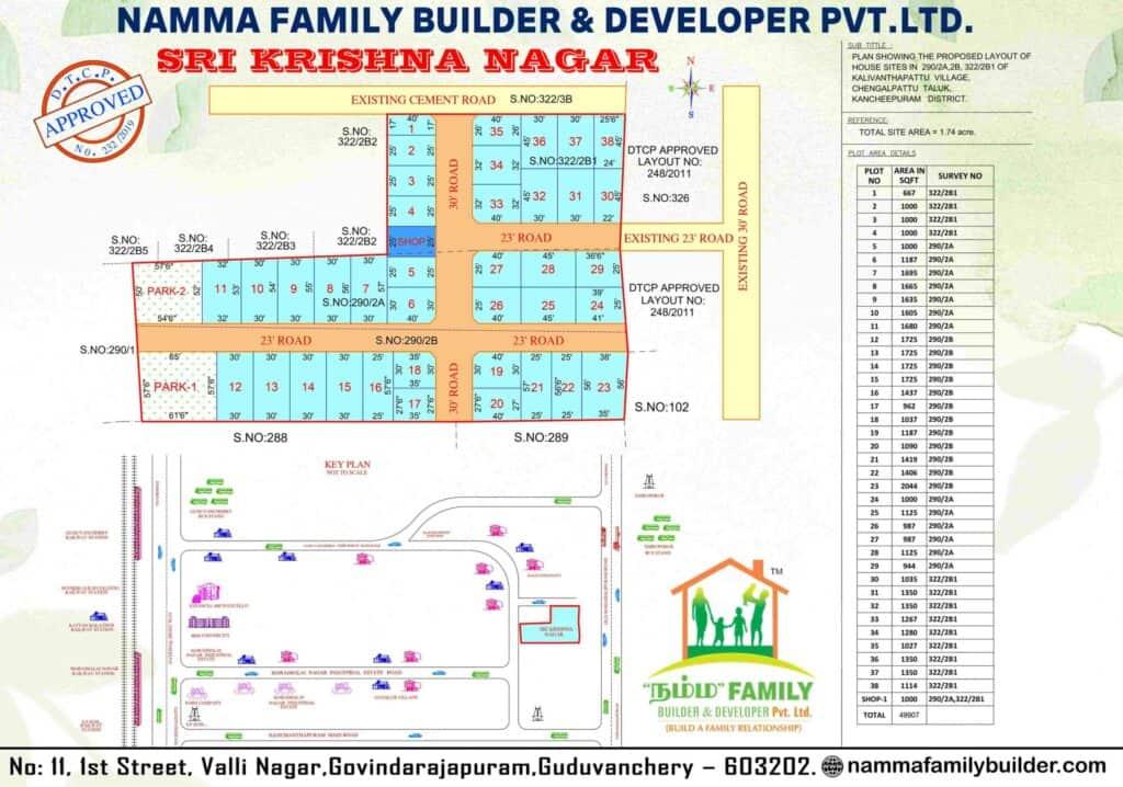 Plots in Kalivandapattu - Guduvanchery plots for sale