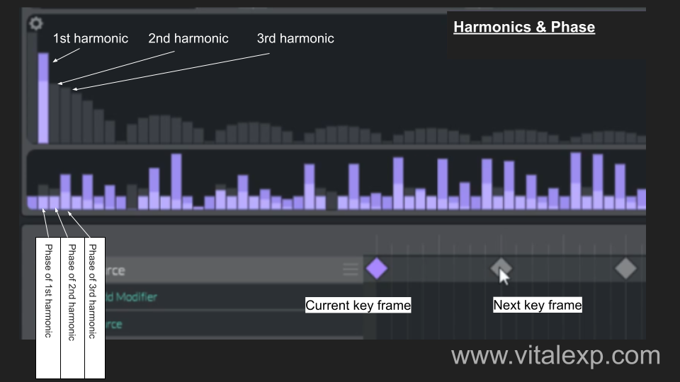 Crash Course In Harmonics and Wavetable Editor
