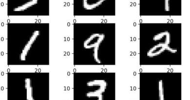 SAP Data Intelligence ML Scenario: Digit Recognition using Tensor flow