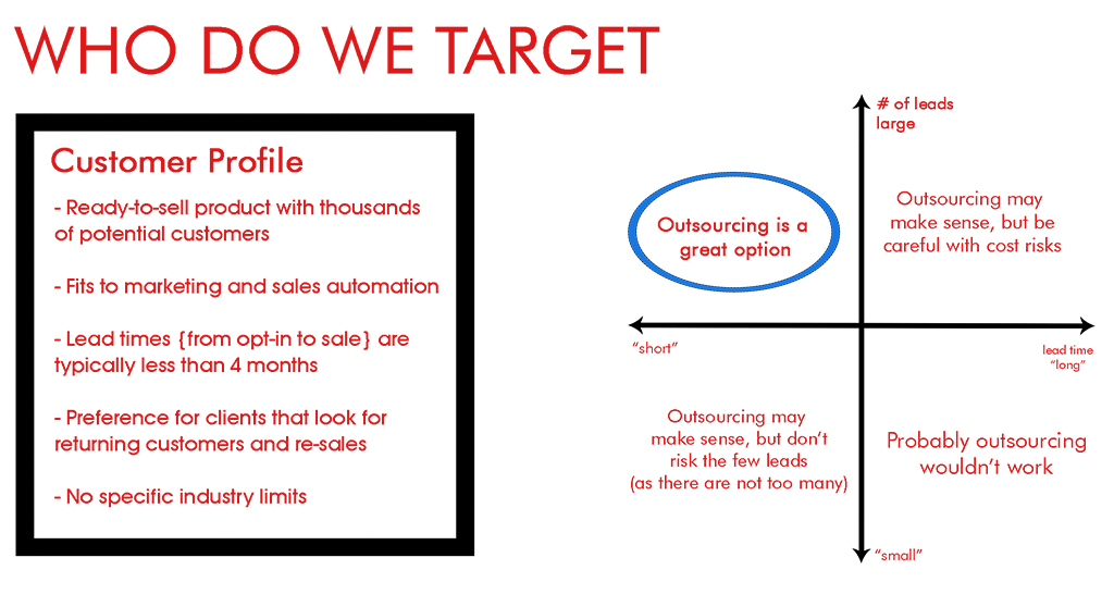who-do-we-target-(1)
