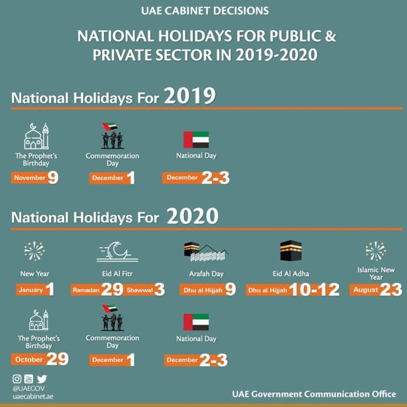 To show all the public holidays during 2020.